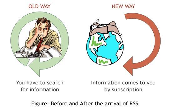 external image awr_rss.jpg