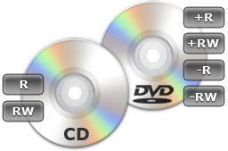 DVD Author Plus - Supports RW, +R / -R, Dual Layer disc types